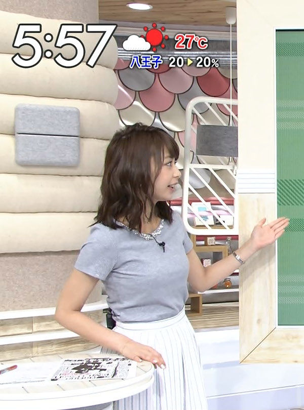 宇垣アナ(26)のアイコラヌード&Gカップ胸チラエロ画像118枚・103枚目の画像