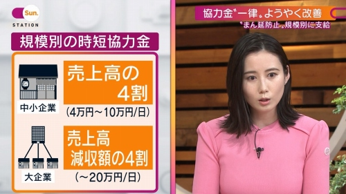 森川夕貴アナの着衣ニットおっぱいエロ画像004