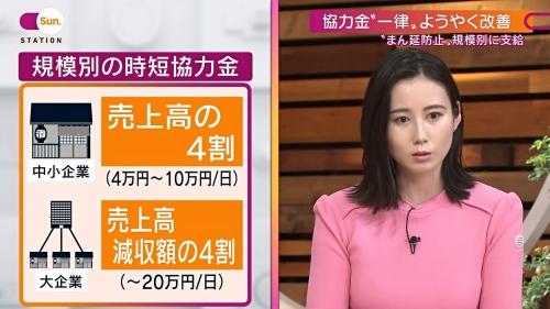 森川夕貴アナの着衣ニットおっぱいエロ画像005