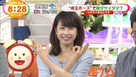 【カトパン】実は性欲モンスターと願いたい加藤綾子のエロキャプ画像がクッソ抜けるwwwwww(女子アナエロ画像)・19枚目の画像
